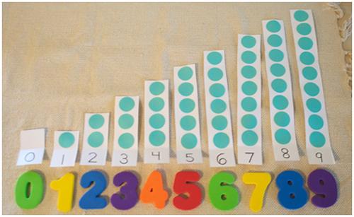 brojevi i tačke